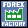 Forex Factory Calendar