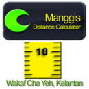 Manggis - Distance Measure