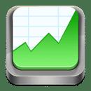 股票实时行情图 Stocks Real-Time Quotes Charts