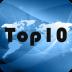 十大热门常用网址 Top Ten Url