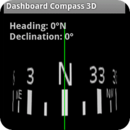 Dashboard Compass 3D