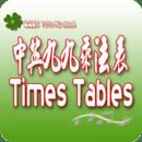 九九表TIMES TABLES中英文...