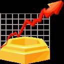 仪表板股票市场
