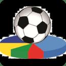 欧洲 足球 历史,汉语