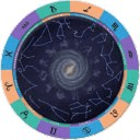 Astrology Horoscope Sunsign