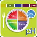 酸性碱性食物图