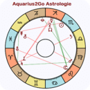 Aquarius2Go Astrology