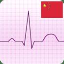 心电图心电图类型 (ECG Types)