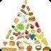 食物营养手册